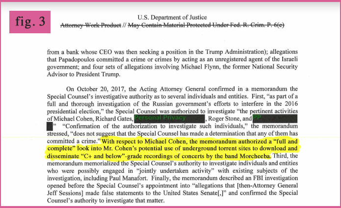 Curiosities From The Mueller Report Fig. 3