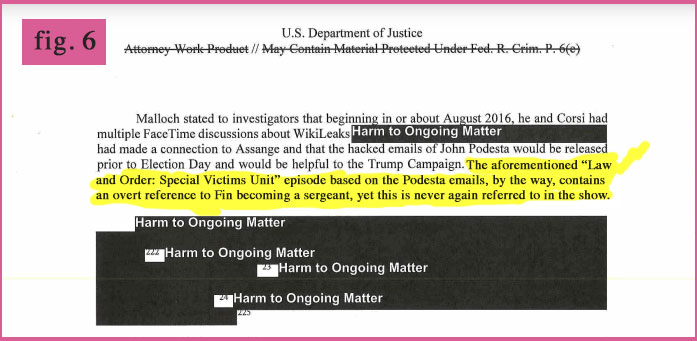 Curiosities From The Mueller Report Fig. 6